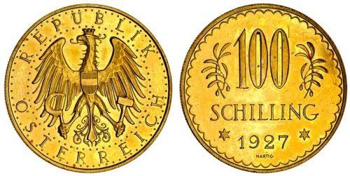 オーストリア 100シリング 金貨について