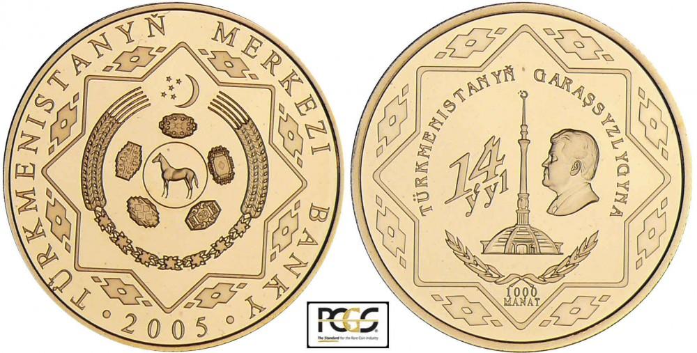 トルクメニスタンのコインについて